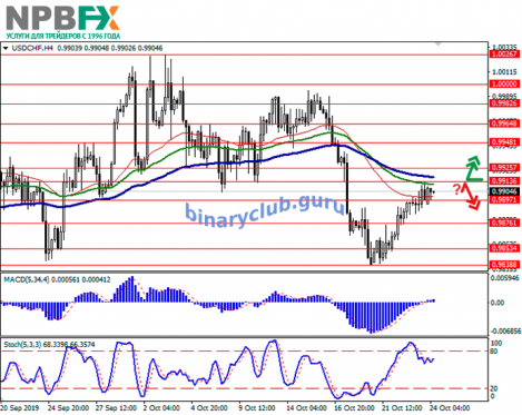 usdchf24102019-11.png
